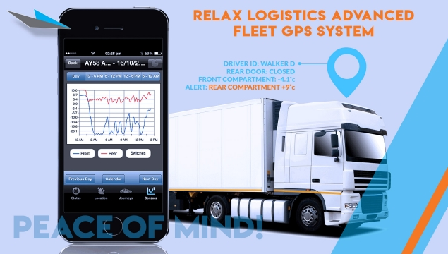 Relax-Logistics-Website-Images-GPS-System-1920x1080